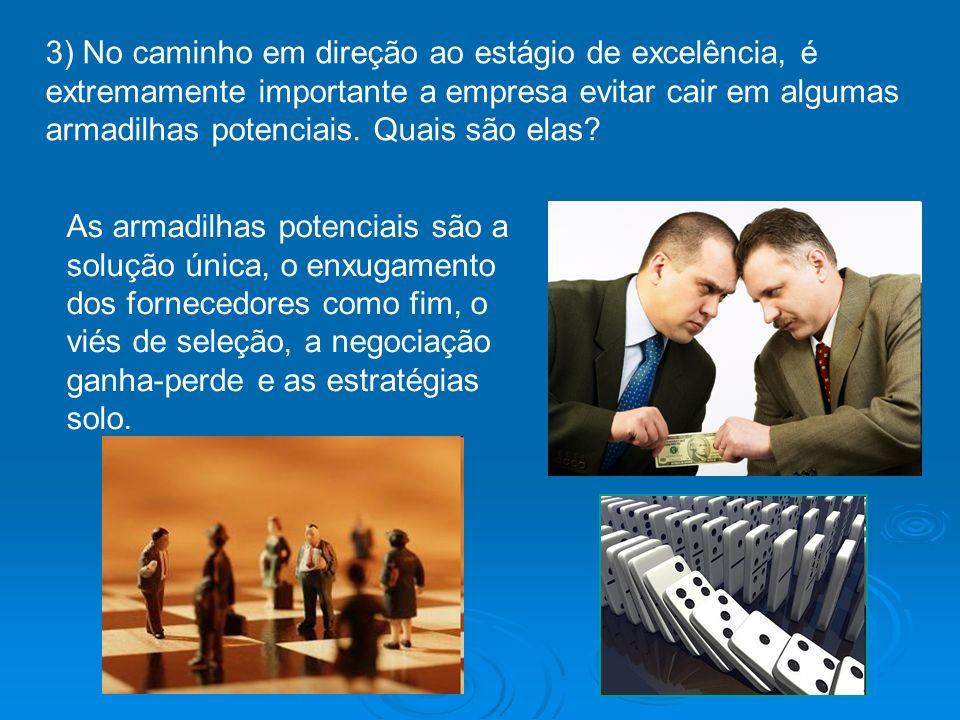 3) No caminho em direção ao estágio de excelência, é extremamente importante a empresa evitar cair em algumas armadilhas potenciais. Quais são elas? A