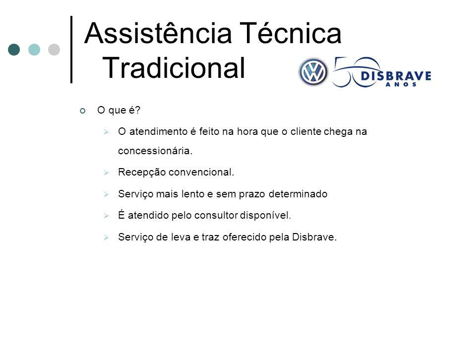 Assistência Técnica Tradicional O que é.