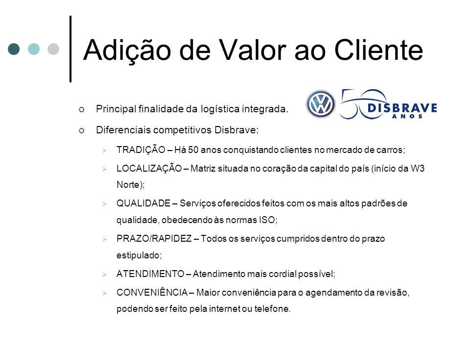 Adição de Valor ao Cliente Principal finalidade da logística integrada.