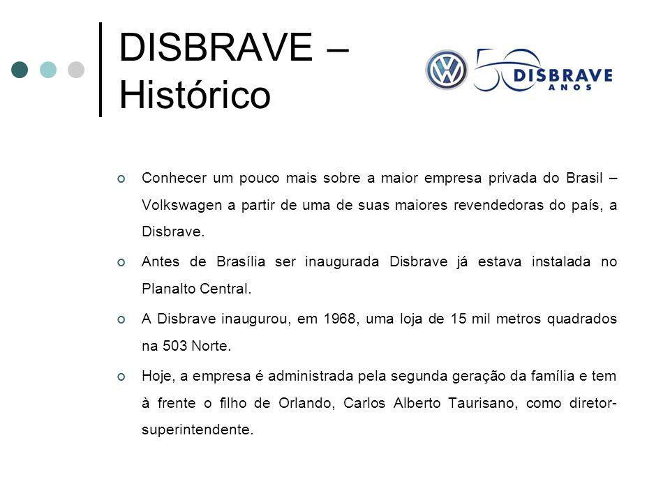 DISBRAVE – Histórico Conhecer um pouco mais sobre a maior empresa privada do Brasil – Volkswagen a partir de uma de suas maiores revendedoras do país, a Disbrave.