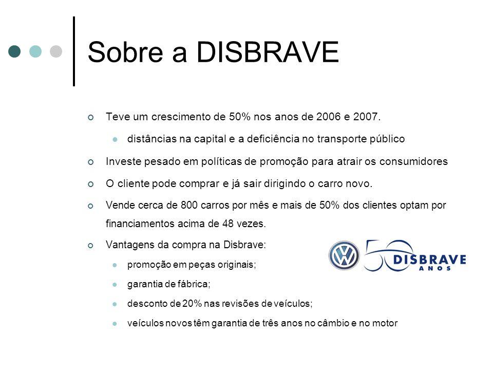 Sobre a DISBRAVE Teve um crescimento de 50% nos anos de 2006 e 2007.