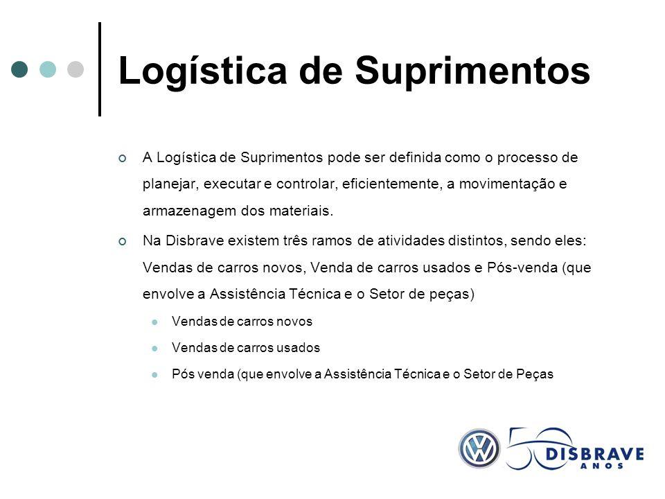 Logística de Suprimentos A Logística de Suprimentos pode ser definida como o processo de planejar, executar e controlar, eficientemente, a movimentação e armazenagem dos materiais.