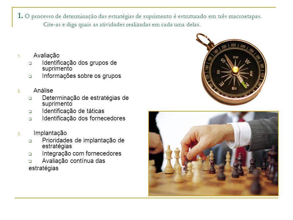 1. O processo de determinação das estratégias de suprimento é estruturado em três macroetapas.