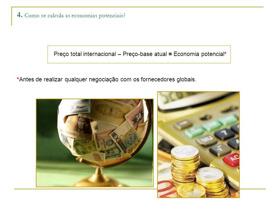 4. Como se calcula as economias potenciais.