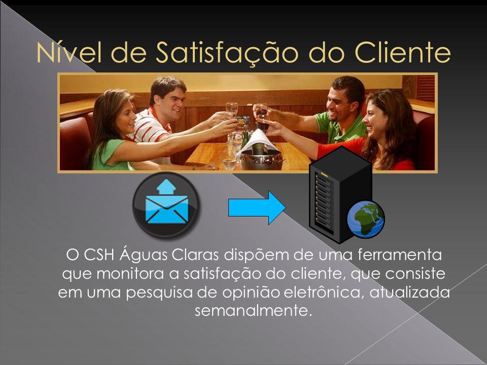 O CSH Águas Claras dispõem de uma ferramenta que monitora a satisfação do cliente, que consiste em uma pesquisa de opinião eletrônica, atualizada sema
