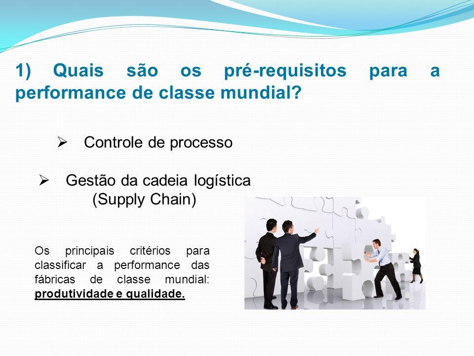 1) Quais são os pré-requisitos para a performance de classe mundial.