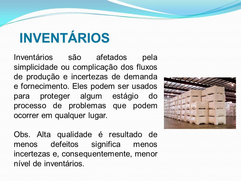 INVENTÁRIOS Inventários são afetados pela simplicidade ou complicação dos fluxos de produção e incertezas de demanda e fornecimento.