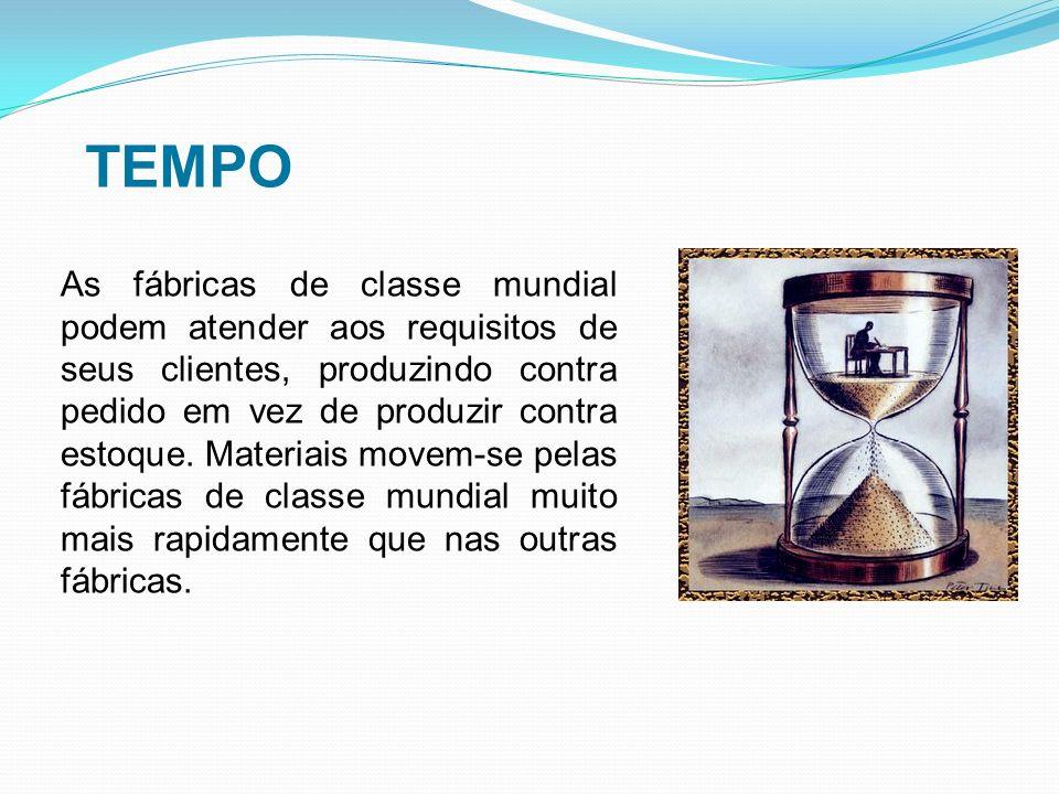 TEMPO As fábricas de classe mundial podem atender aos requisitos de seus clientes, produzindo contra pedido em vez de produzir contra estoque.