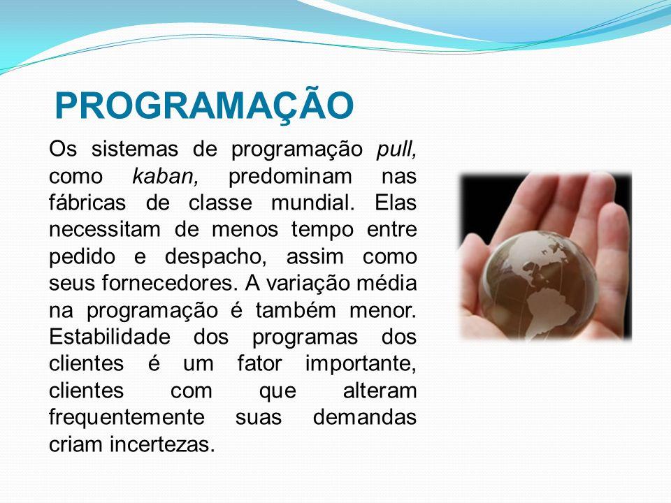 PROGRAMAÇÃO Os sistemas de programação pull, como kaban, predominam nas fábricas de classe mundial.