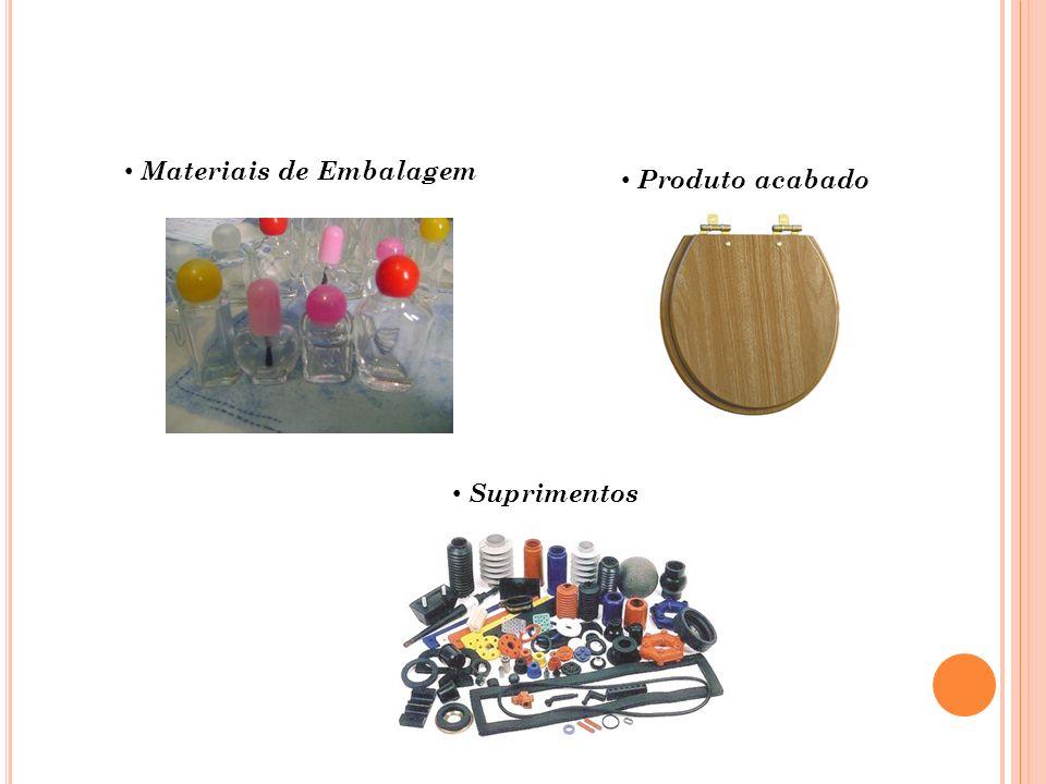 Materiais de Embalagem Produto acabado Suprimentos