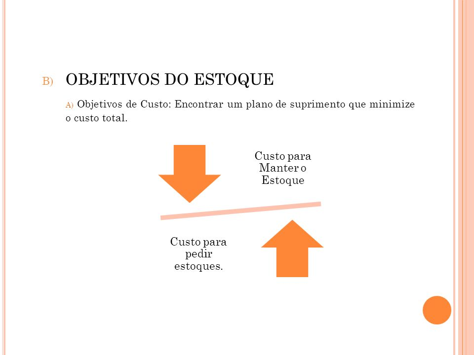 B) OBJETIVOS DO ESTOQUE A) Objetivos de Custo: Encontrar um plano de suprimento que minimize o custo total. Custo para Manter o Estoque Custo para ped