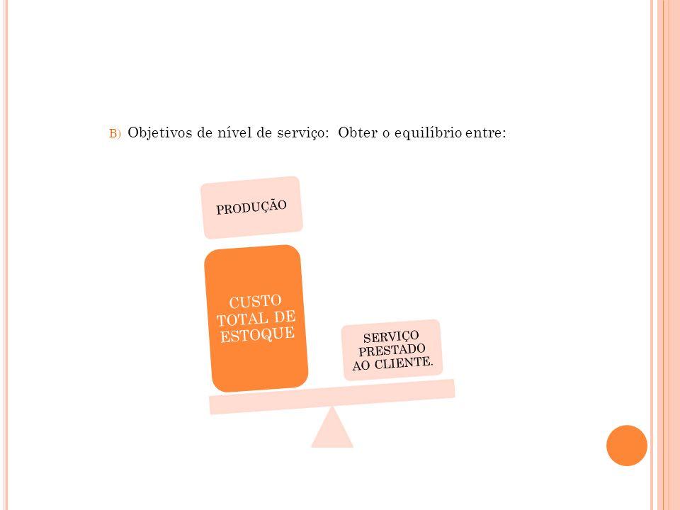 B) Objetivos de nível de serviço: Obter o equilíbrio entre: PRODUÇÃO SERVIÇO PRESTADO AO CLIENTE. CUSTO TOTAL DE ESTOQUE