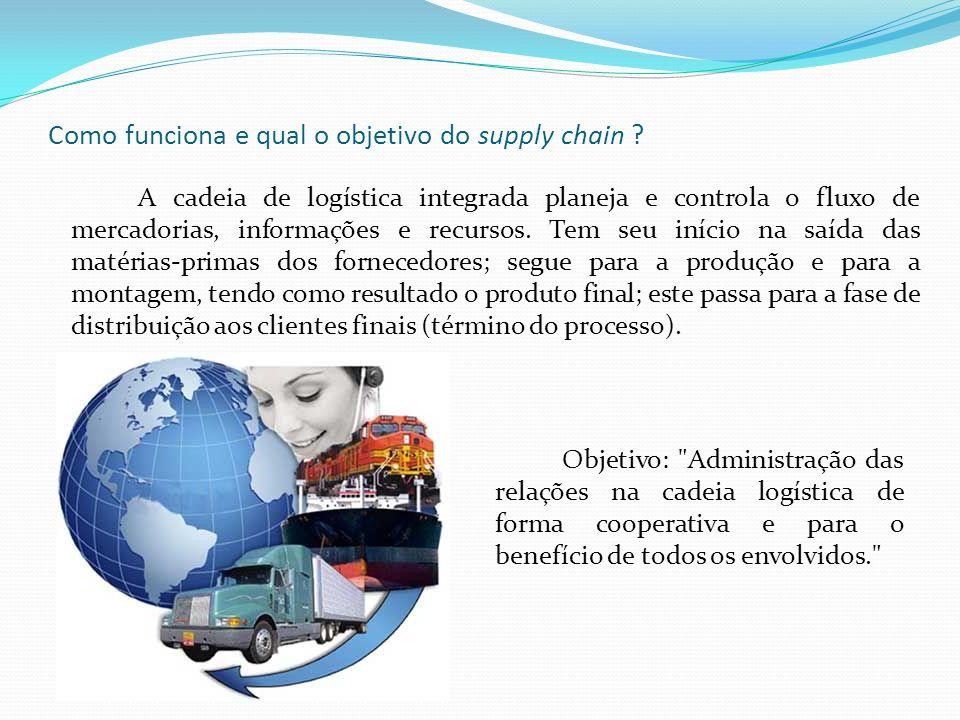 Como funciona e qual o objetivo do supply chain ? A cadeia de logística integrada planeja e controla o fluxo de mercadorias, informações e recursos. T