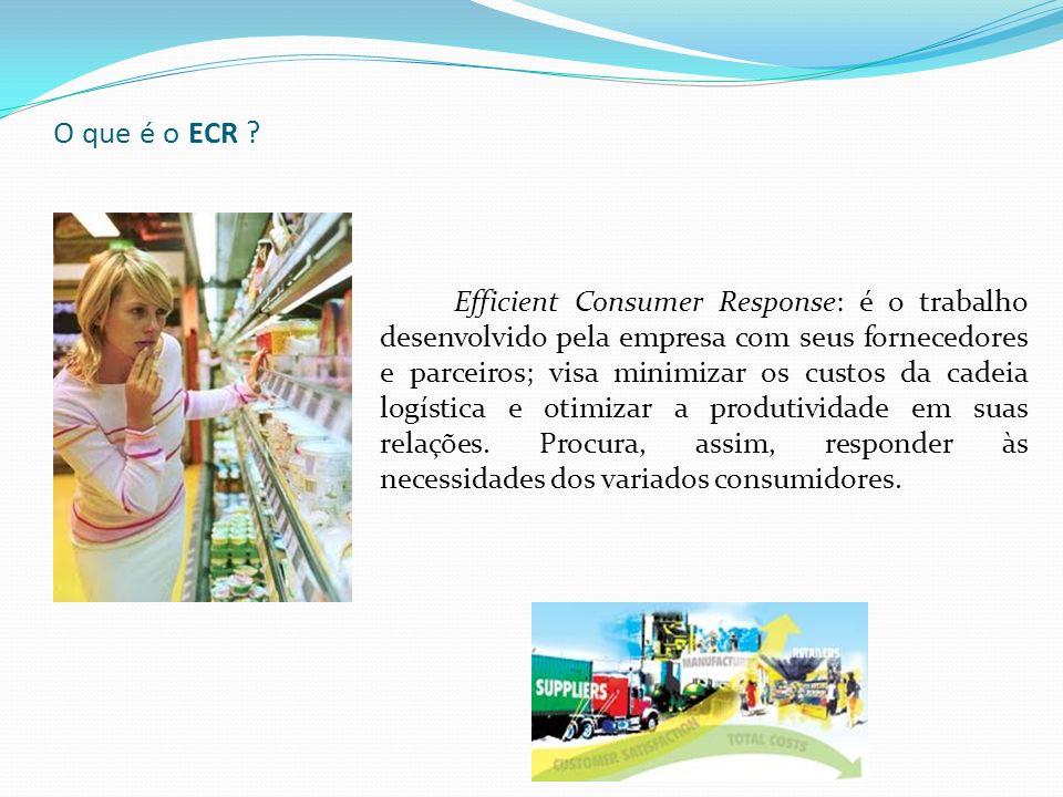 O que é o ECR ? Efficient Consumer Response: é o trabalho desenvolvido pela empresa com seus fornecedores e parceiros; visa minimizar os custos da cad