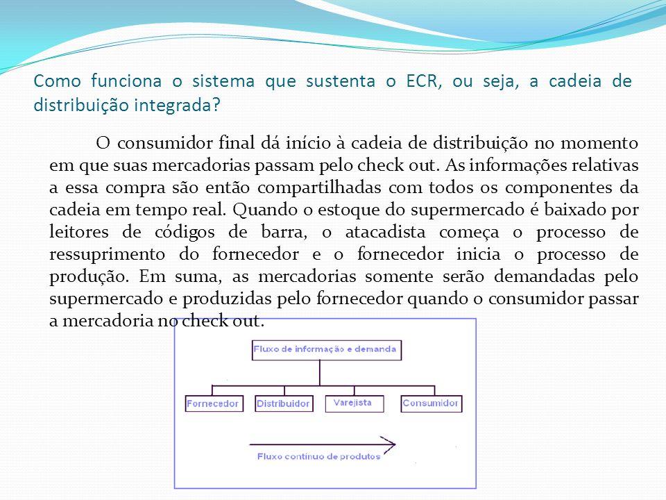 Como funciona o sistema que sustenta o ECR, ou seja, a cadeia de distribuição integrada? O consumidor final dá início à cadeia de distribuição no mome