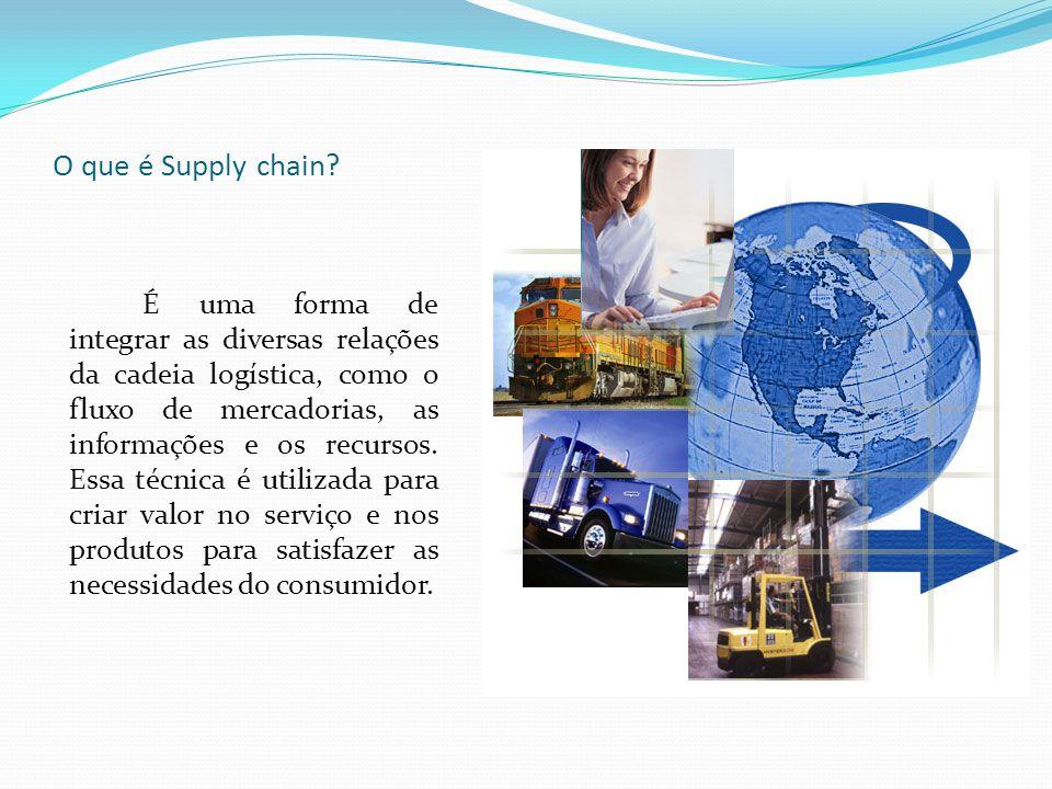 O que é Supply chain? É uma forma de integrar as diversas relações da cadeia logística, como o fluxo de mercadorias, as informações e os recursos. Ess