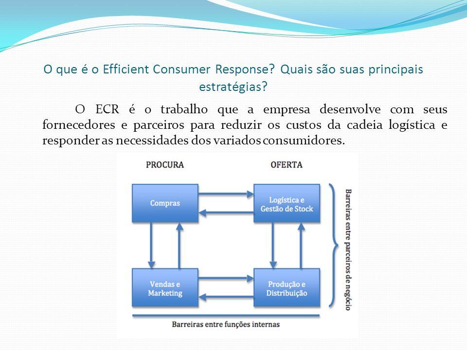 O que é o Efficient Consumer Response? Quais são suas principais estratégias? O ECR é o trabalho que a empresa desenvolve com seus fornecedores e parc