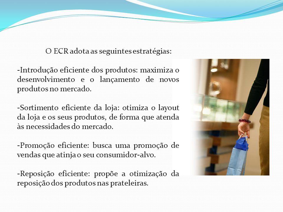 O ECR adota as seguintes estratégias: -Introdução eficiente dos produtos: maximiza o desenvolvimento e o lançamento de novos produtos no mercado. -Sor