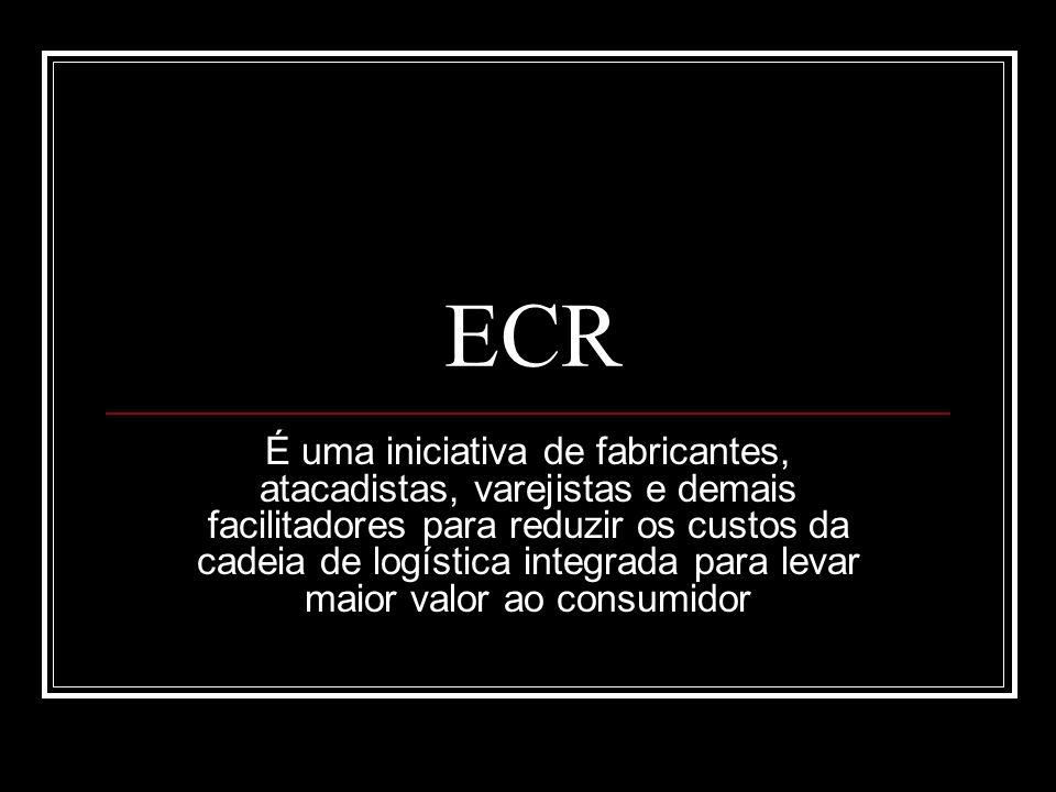 ECR É uma iniciativa de fabricantes, atacadistas, varejistas e demais facilitadores para reduzir os custos da cadeia de logística integrada para levar