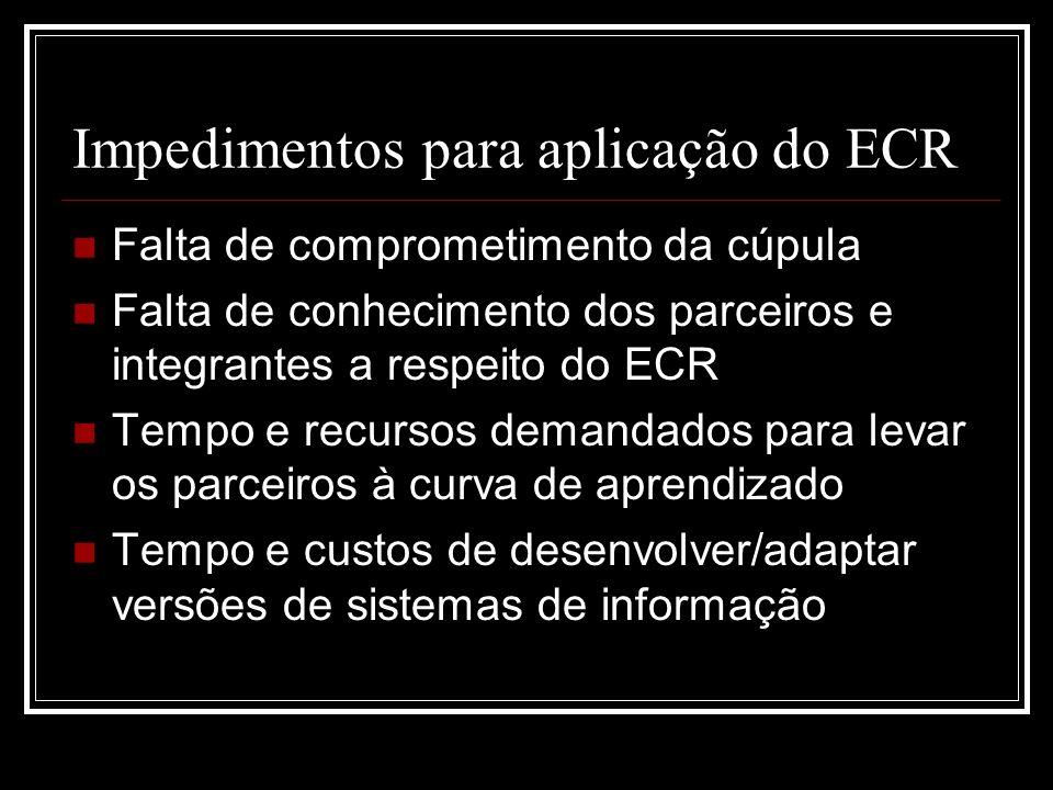 Impedimentos para aplicação do ECR Falta de comprometimento da cúpula Falta de conhecimento dos parceiros e integrantes a respeito do ECR Tempo e recursos demandados para levar os parceiros à curva de aprendizado Tempo e custos de desenvolver/adaptar versões de sistemas de informação