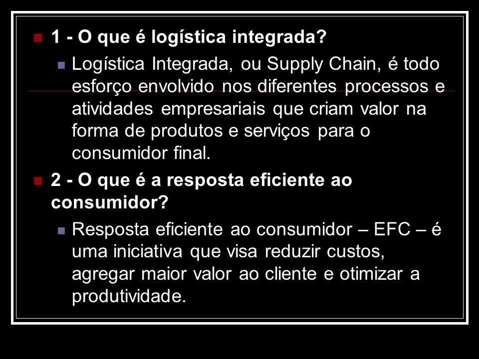 1 - O que é logística integrada? Logística Integrada, ou Supply Chain, é todo esforço envolvido nos diferentes processos e atividades empresariais que