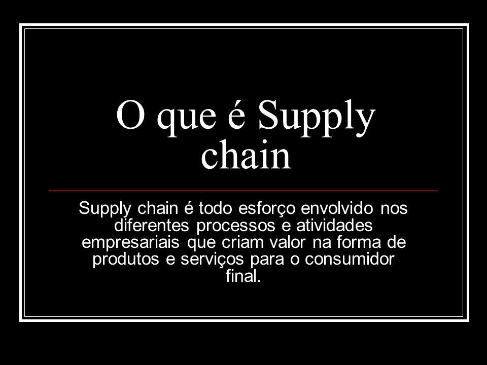 O que é Supply chain Supply chain é todo esforço envolvido nos diferentes processos e atividades empresariais que criam valor na forma de produtos e s