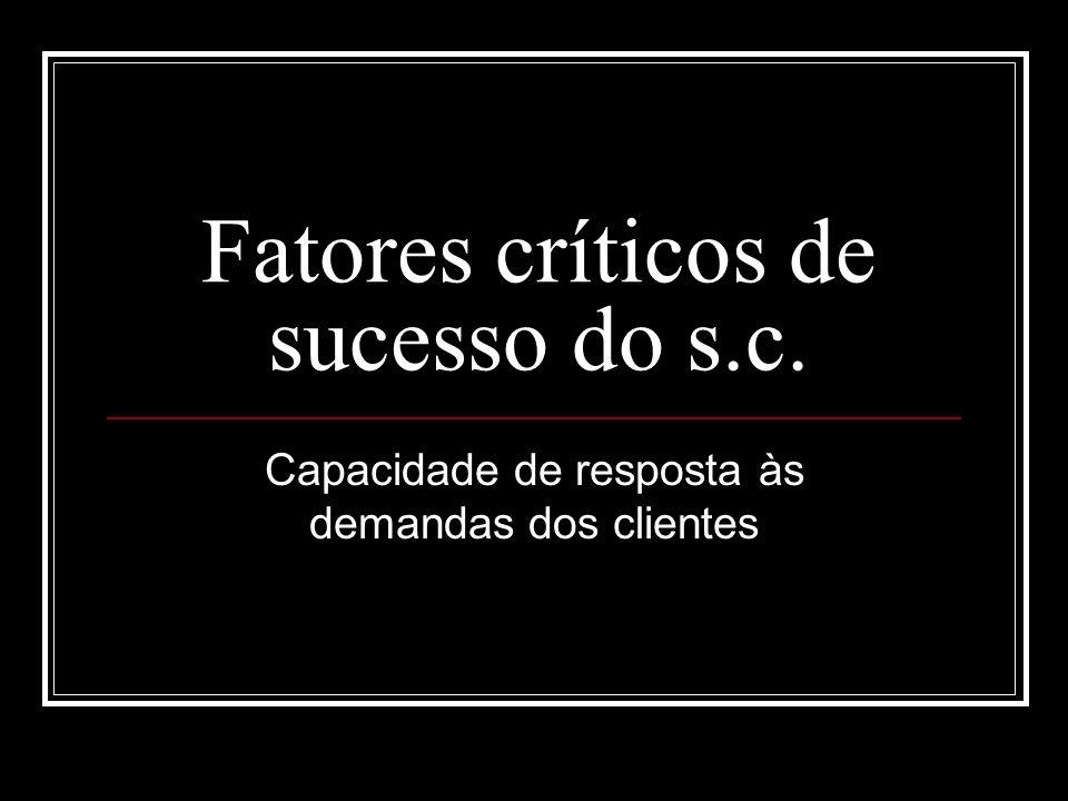 Fatores críticos de sucesso do s.c. Capacidade de resposta às demandas dos clientes