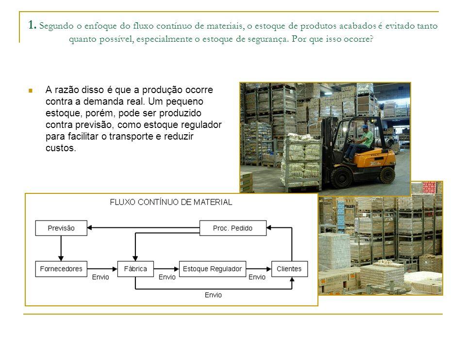 1. Segundo o enfoque do fluxo contínuo de materiais, o estoque de produtos acabados é evitado tanto quanto possível, especialmente o estoque de segura
