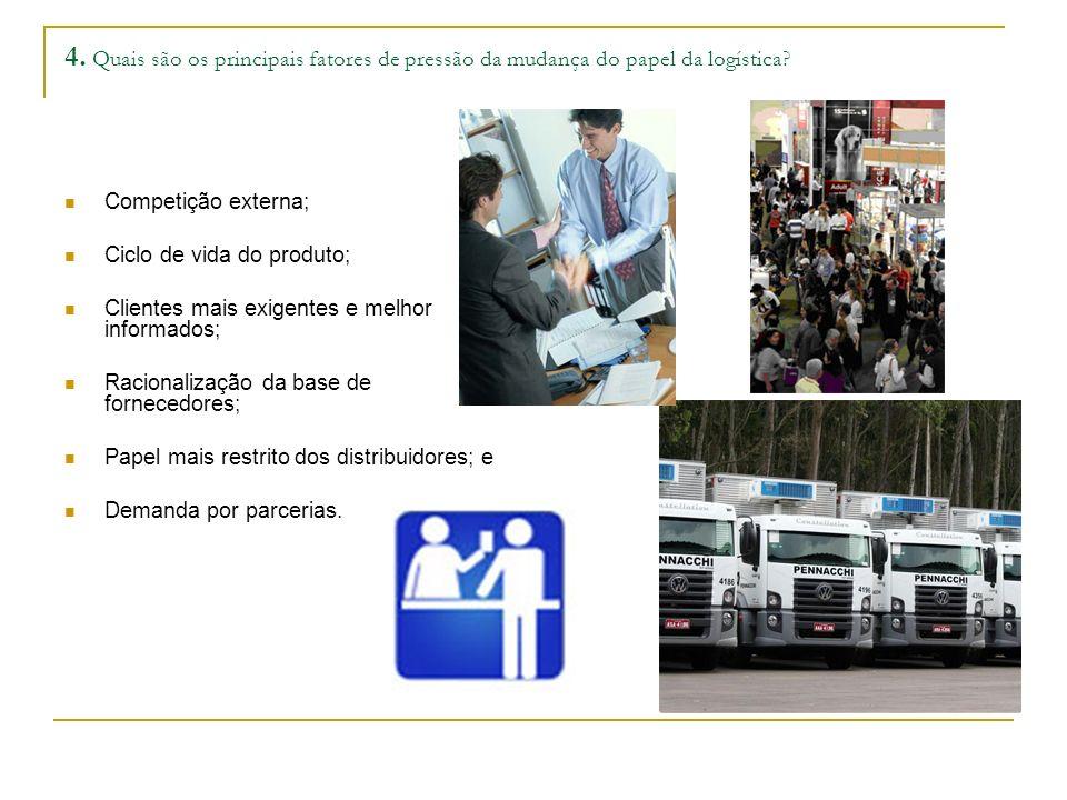 4. Quais são os principais fatores de pressão da mudança do papel da logística.