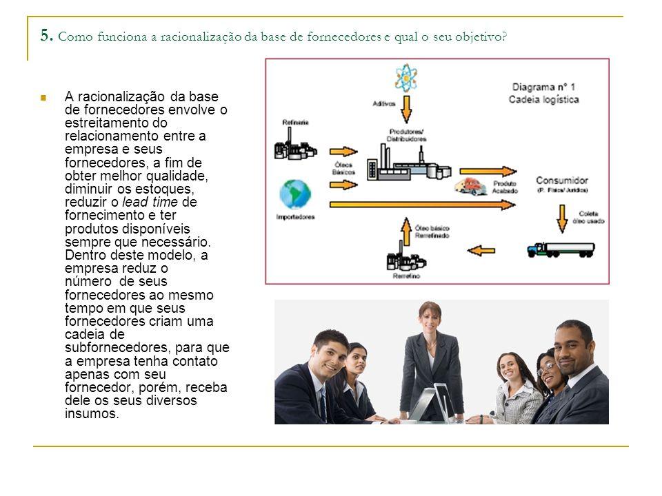 5. Como funciona a racionalização da base de fornecedores e qual o seu objetivo.