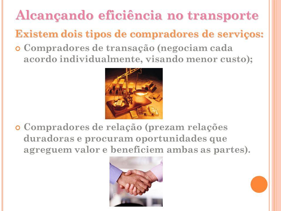 Alcançando eficiência no transporte Existem dois tipos de compradores de serviços: Compradores de transação (negociam cada acordo individualmente, vis