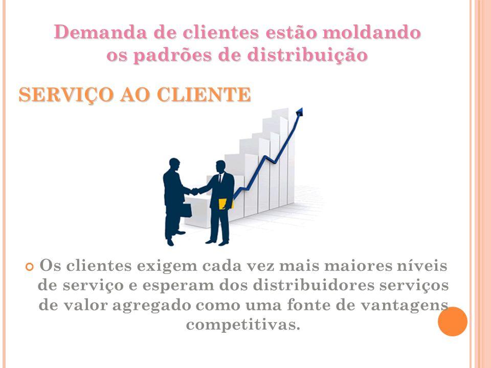 Demanda de clientes estão moldando os padrões de distribuição SERVIÇO AO CLIENTE Os clientes exigem cada vez mais maiores níveis de serviço e esperam
