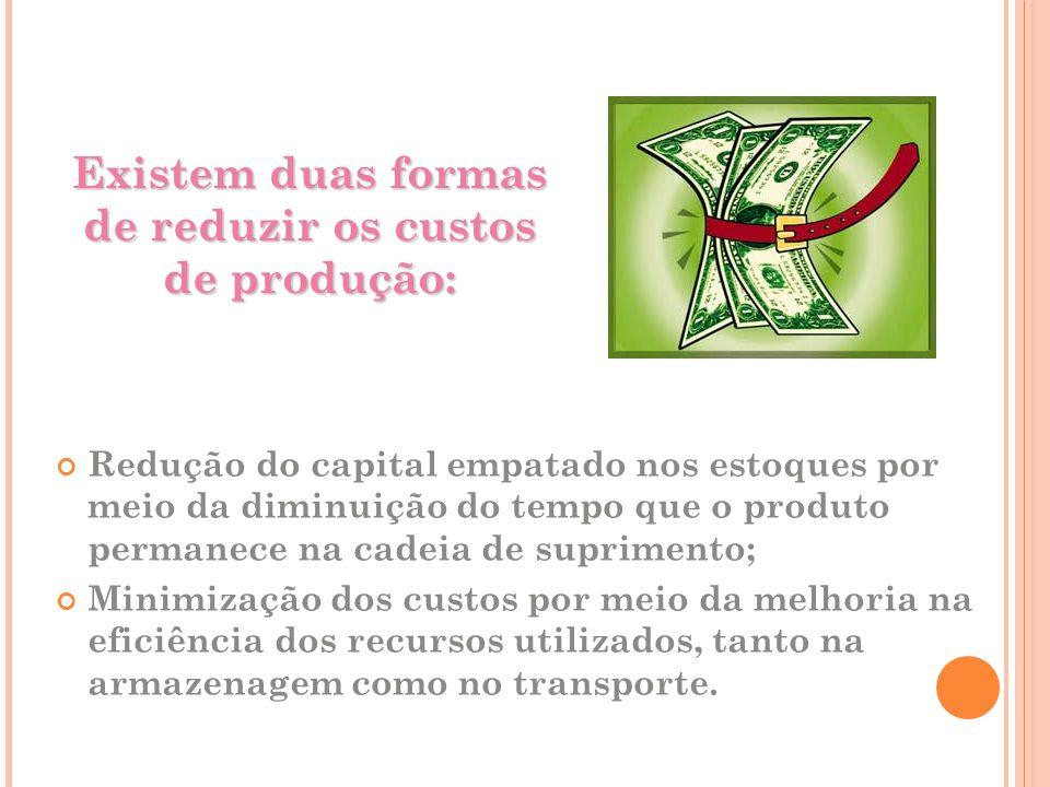 Existem duas formas de reduzir os custos de produção: Redução do capital empatado nos estoques por meio da diminuição do tempo que o produto permanece