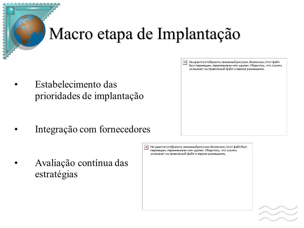 Macro etapa de Implantação Estabelecimento das prioridades de implantação Integração com fornecedores Avaliação contínua das estratégias