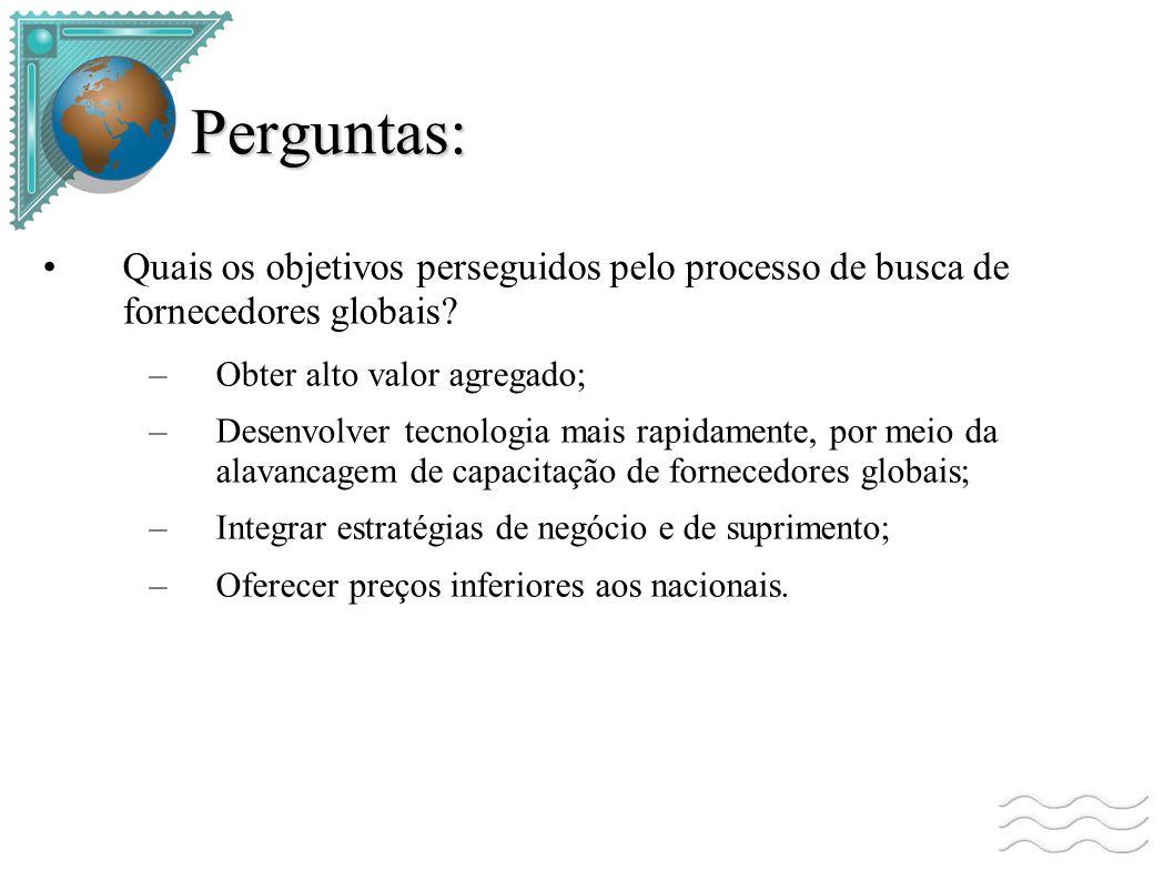 Perguntas: Quais os objetivos perseguidos pelo processo de busca de fornecedores globais.