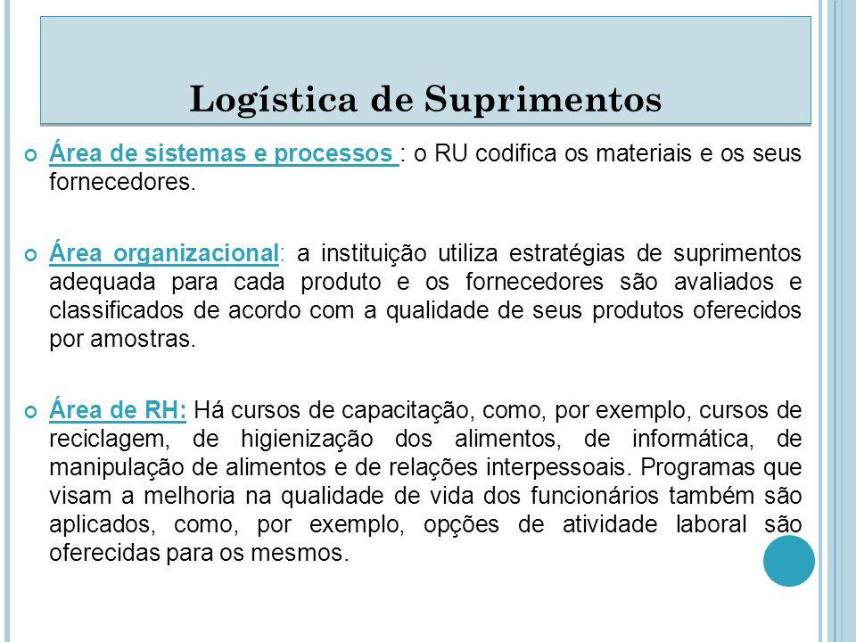Área de sistemas e processos : o RU codifica os materiais e os seus fornecedores.