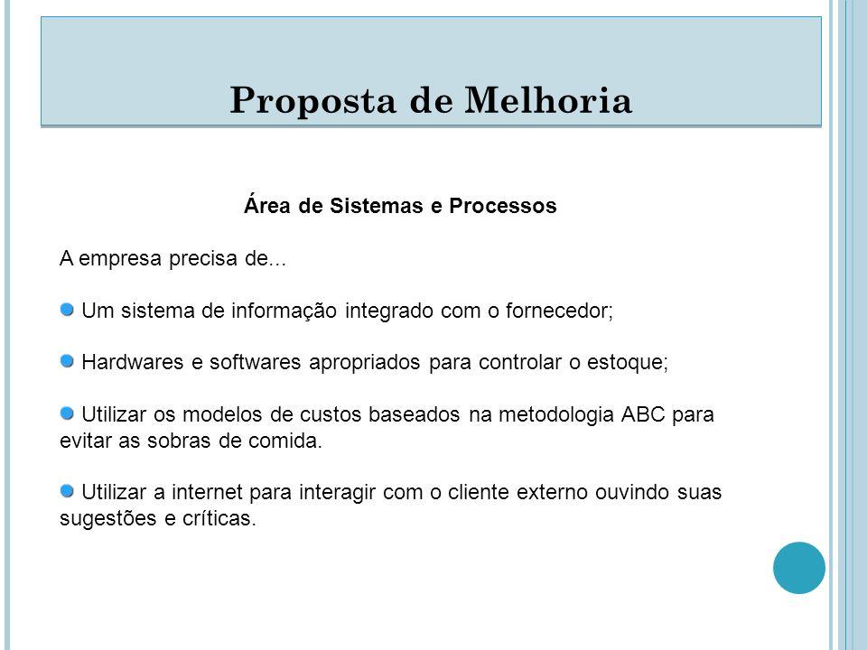 Proposta de Melhoria Área de Sistemas e Processos A empresa precisa de...