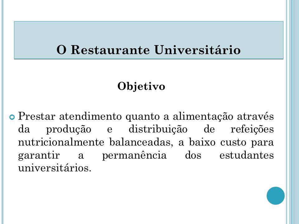 O Restaurante Universitário Objetivo Prestar atendimento quanto a alimentação através da produção e distribuição de refeições nutricionalmente balanceadas, a baixo custo para garantir a permanência dos estudantes universitários.