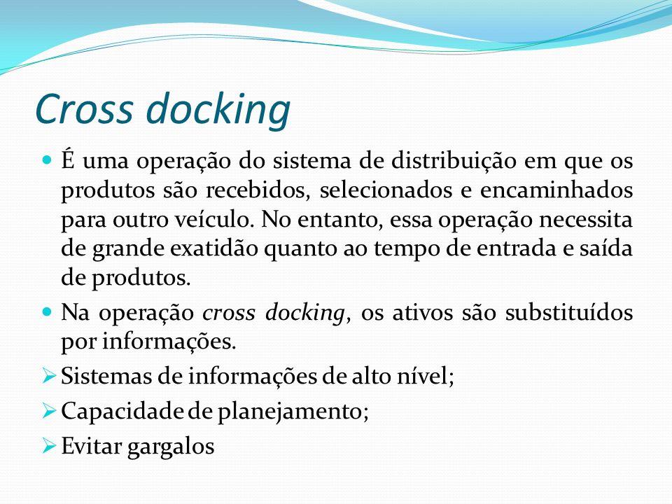 Cross docking É uma operação do sistema de distribuição em que os produtos são recebidos, selecionados e encaminhados para outro veículo. No entanto,