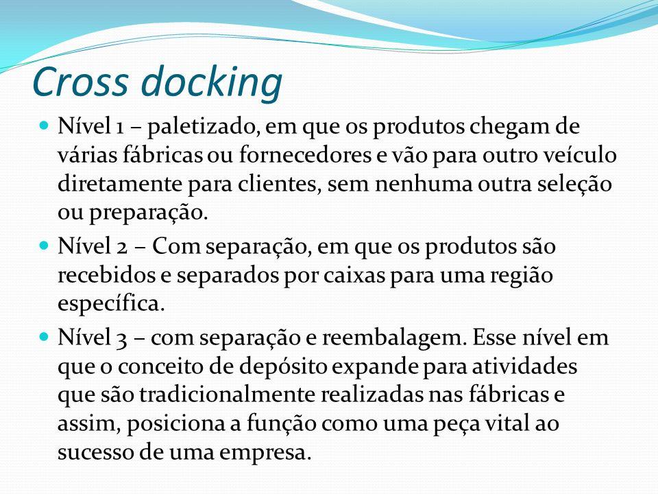 Cross docking Nível 1 – paletizado, em que os produtos chegam de várias fábricas ou fornecedores e vão para outro veículo diretamente para clientes, s