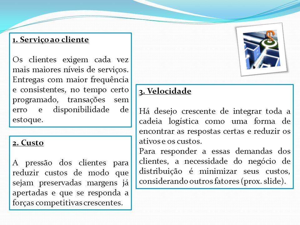 1. Serviço ao cliente Os clientes exigem cada vez mais maiores níveis de serviços. Entregas com maior frequência e consistentes, no tempo certo progra