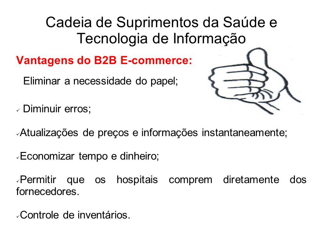 Cadeia de Suprimentos da Saúde e Tecnologia de Informação Vantagens do B2B E-commerce: Diminuir erros; Atualizações de preços e informações instantane