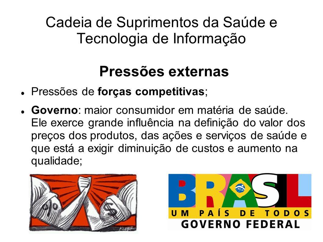 Cadeia de Suprimentos da Saúde e Tecnologia de Informação Pressões externas Pressões de forças competitivas; Governo: maior consumidor em matéria de s