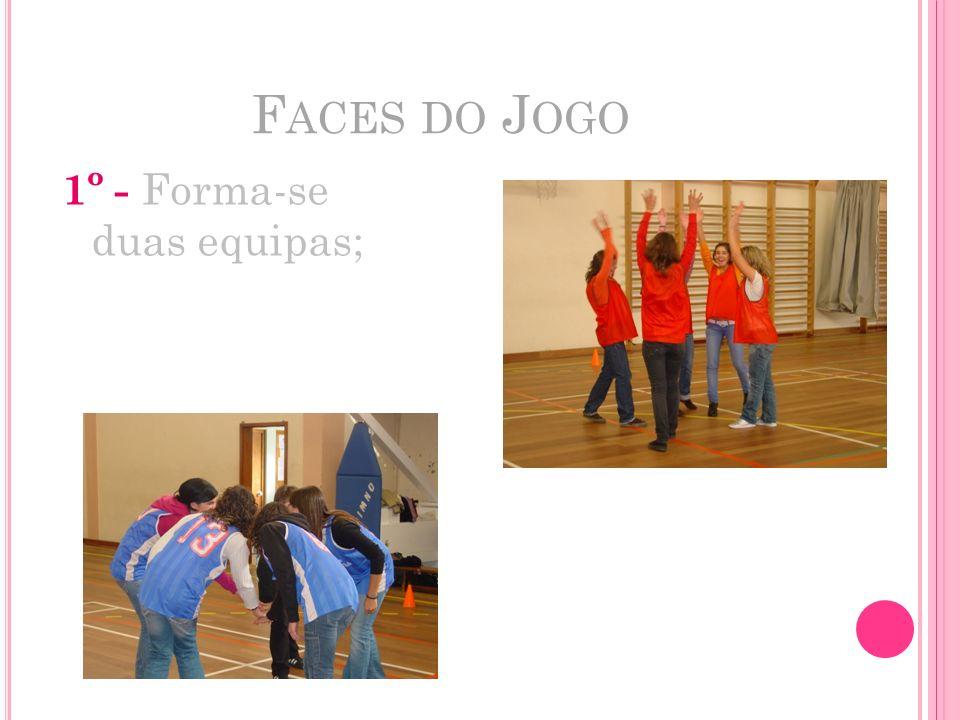 F ACES DO J OGO 1º - Forma-se duas equipas;
