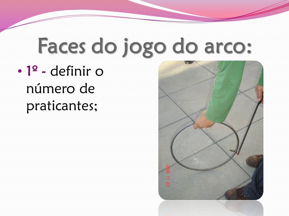 Faces do jogo do arco: 1º - definir o número de praticantes;