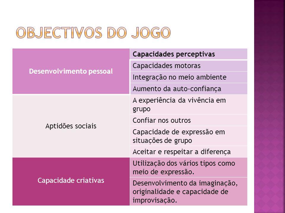 Desenvolvimento pessoal Capacidades perceptivas Capacidades motoras Integração no meio ambiente Aumento da auto-confiança Aptidões sociais A experiênc