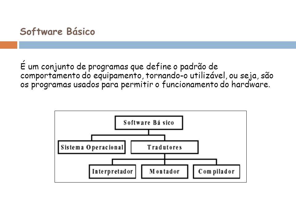 2 Método: Compilador O programa conversor recebe a primeira instrução do programa fonte, confere-a para ver se está escrita corretamente, converte-a para linguagem de máquina em caso afirmativo e passa para a próxima instrução, repetindo o processo sucessivamente até a última instrução do programa fonte.