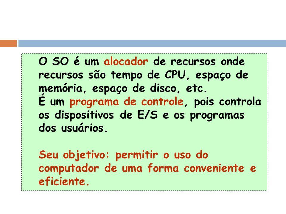 O SO é um alocador de recursos onde recursos são tempo de CPU, espaço de memória, espaço de disco, etc. É um programa de controle, pois controla os di