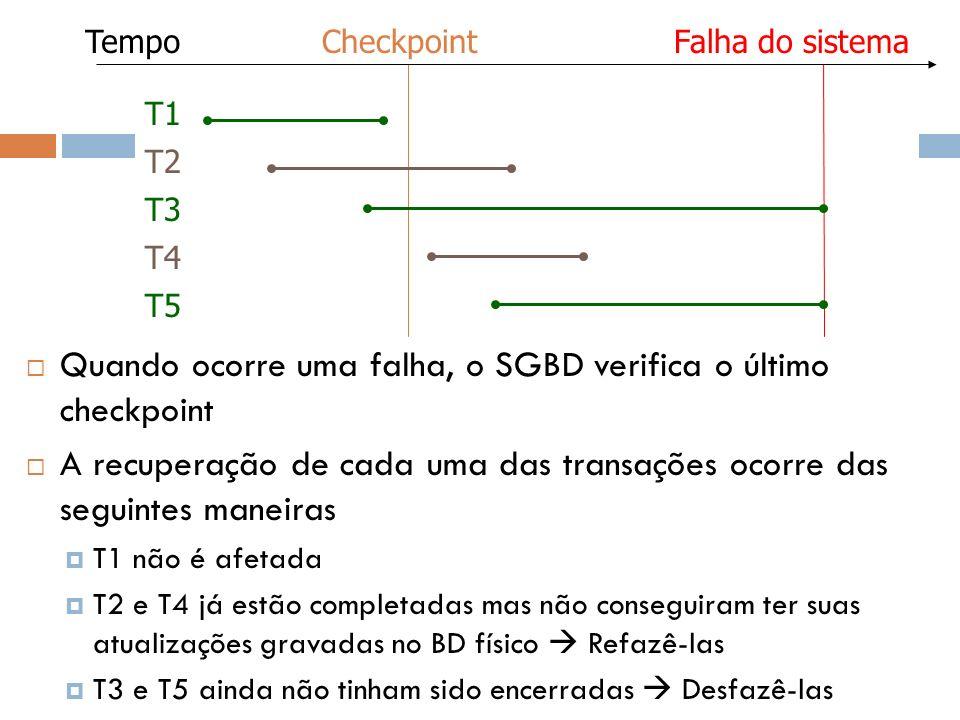 T1 T2 T3 T4 T5 CheckpointFalha do sistemaTempo Quando ocorre uma falha, o SGBD verifica o último checkpoint A recuperação de cada uma das transações o