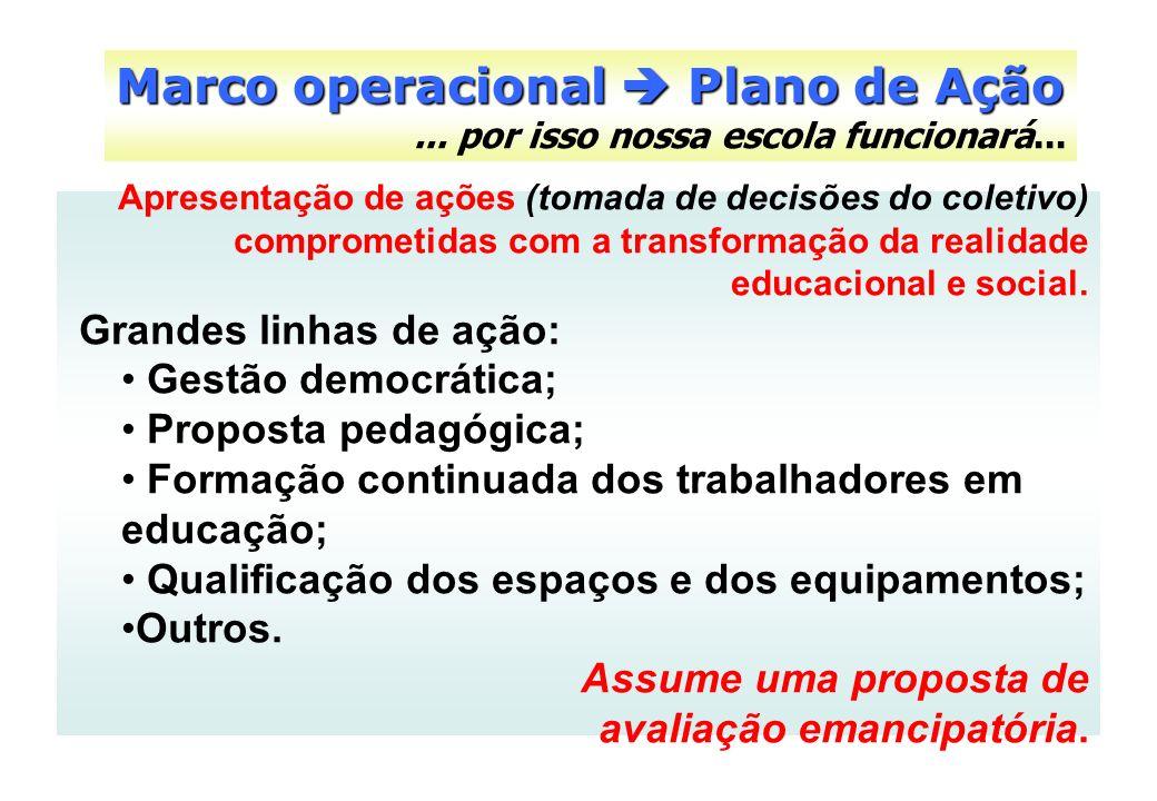 Marco operacional Plano de Ação... por isso nossa escola funcionará... Apresentação de ações (tomada de decisões do coletivo) comprometidas com a tran